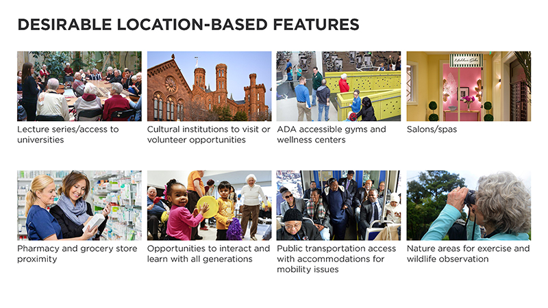 urban senior housing location-based features